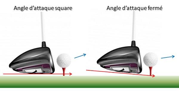 Comment choisr son driver de golf dépendant de son swing et du loft dynamique